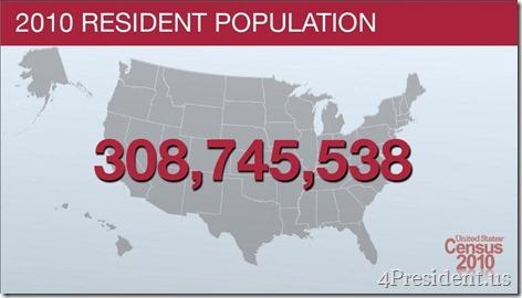 2010 U.S. Population