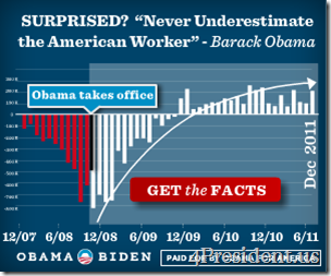 obama 013112 blogad 300x250 jobs miami herald